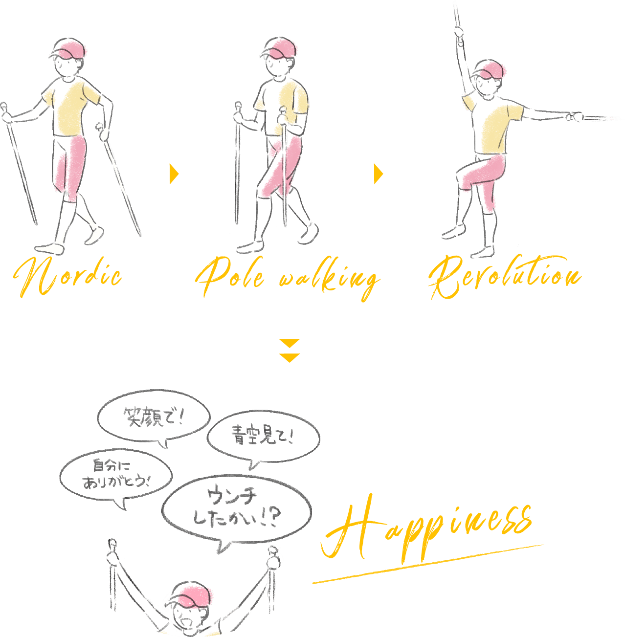TWIN POLE®HAPPINESS